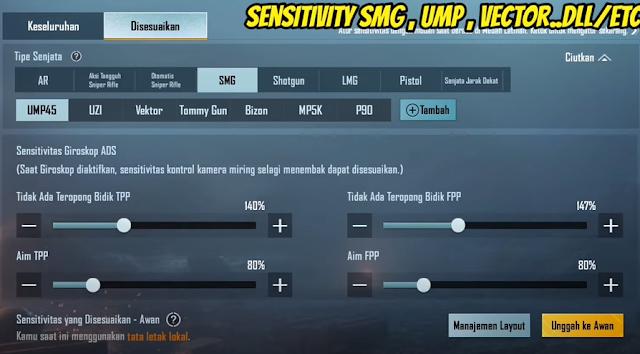 Sensitivitas Gyroscope ADS SMG PUBG