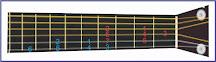 gambar solmisasi e pada gitar