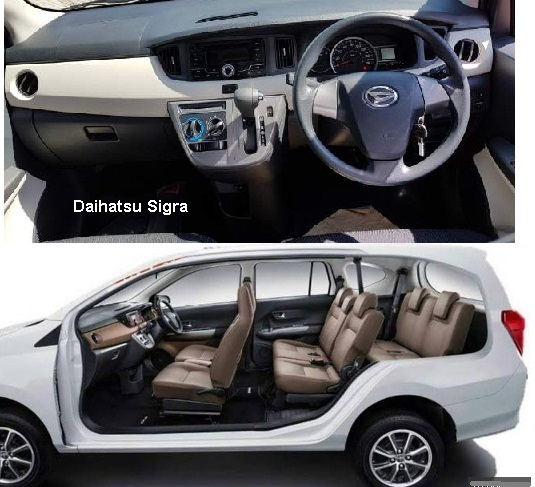 Harga Daihatsu Sigra Bogor