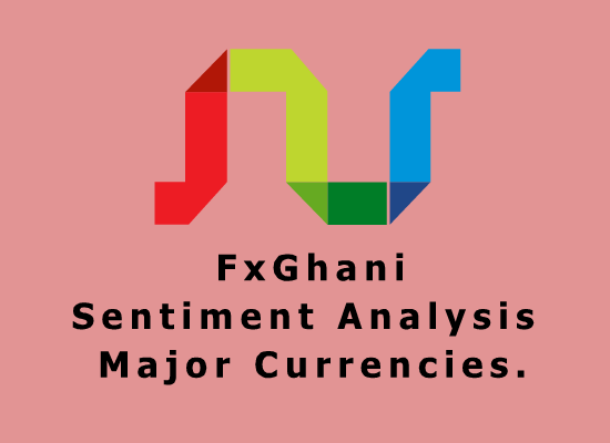 FxGhani Sentiment Analysis, Major currencies.