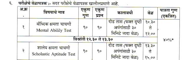 NMMS exam Timetable 2019-20