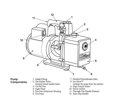 Wiring Diagram Blog: Vacuum Pump Schematic Diagram