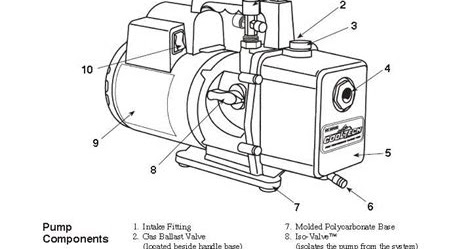 Wiring Diagram Blog: Vacuum Pump Schematic Diagram
