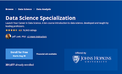 Best Data Science specialization on Coursera