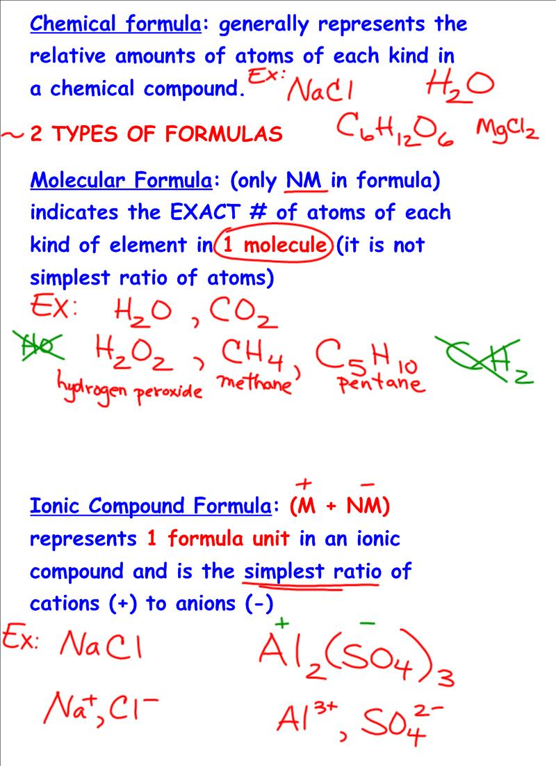 Chemistry Honors: Started Ch 6 Notes on Ionic Compunds- Writing
