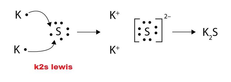 K2S Lewis Yapısı