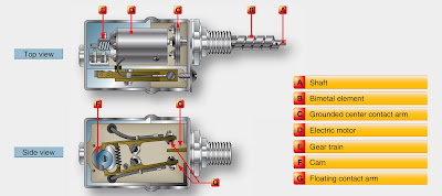 Reciprocating Engine Lubrication Systems