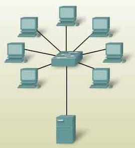 Schema Collegamento Ethernet : Creare una rete lan di computer a casa o in ufficio navigaweb.net