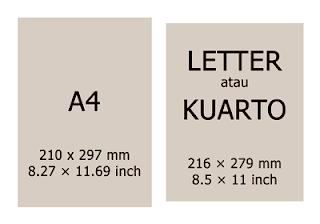 Ukuran Kertas A4 dan Letter (Kuarto)