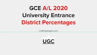 District Percentages For 2020 A/L University Entrance