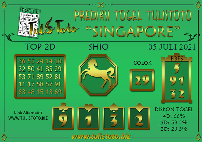 Prediksi Togel SINGAPORE TULISTOTO 05 JULI 2021