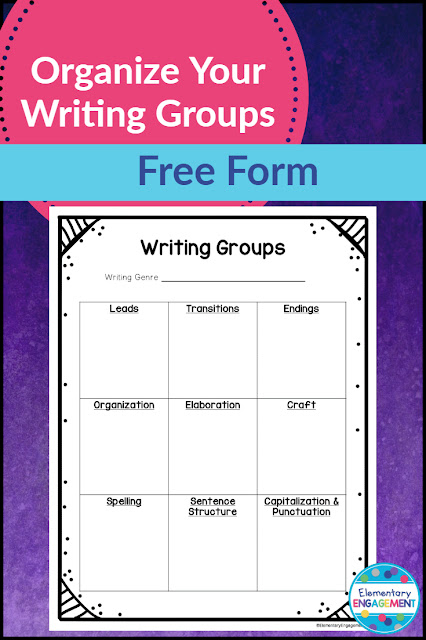 This form is great for organizing students into categories based on their writing goals.  It helps organize for independent writing conferences as well as writing strategy groups.