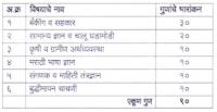 PDCC Exam Pattern