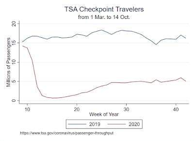 Econ administrativo: as companhias aéreas são custos irrecuperáveis 2