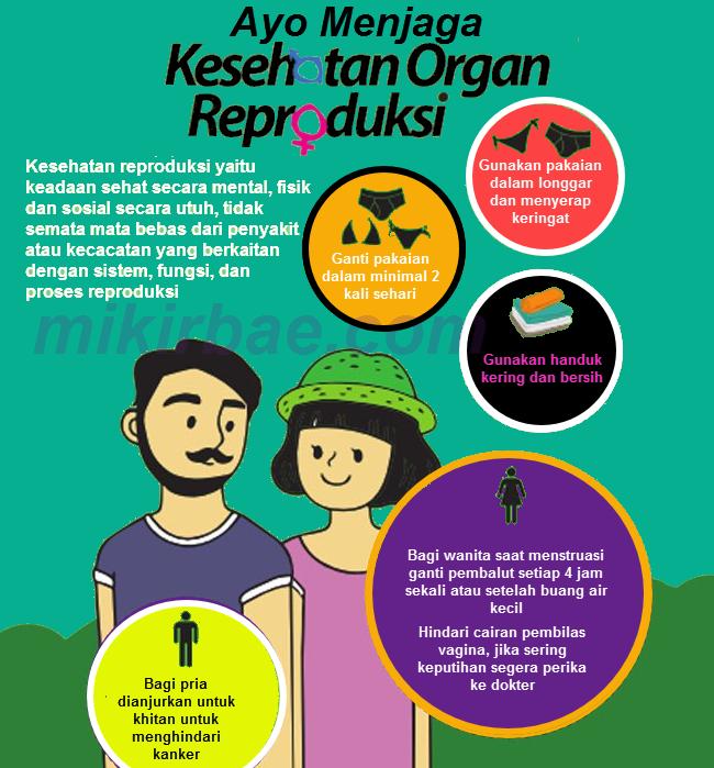 Menjaga Kesehatan Reproduksi