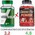 Magrelin Funciona? Review Completo – Benefícios, Onde comprar, Preço, Reclame Aqui