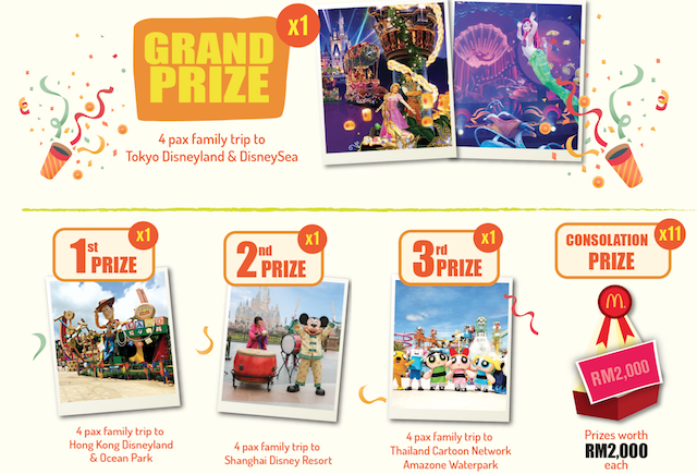 Super cool grand prize! 4pax family trip to Tokyo Disneyland & DisneySea