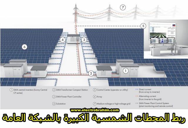 ربط المحطات الشمسية الكبيرة بالشبكة العامة