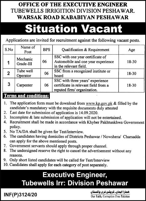 Irrigation Department Govt Jobs 2020
