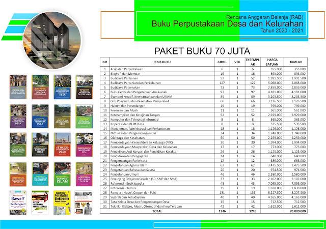 Paket Pengadaan Buku Perpustakaan Desa Anggaran 70 Juta