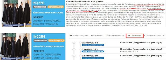 Os Crimes de Renan Calheiros e sua proteção no STF - não importa quantos crimes cometa!!!