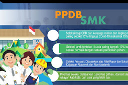Pilihan Jalur Pendaftaran SMKN 1 Purwodadi Tahun Pelajaran 2021/2022