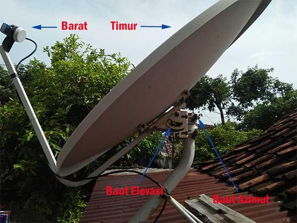 Cara pasang parabola mini Ninmedia
