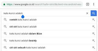 Riset Kata Kunci| Cara Mencari Keyword Turunan Yang Relevan