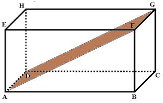 Berapa Banyak Bidang Diagonal Balok?