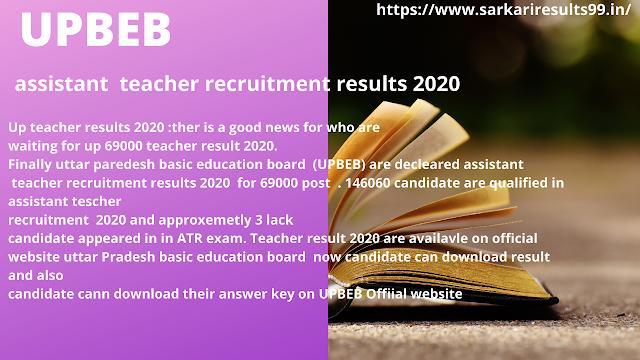 Up teacher 69000 results 2020