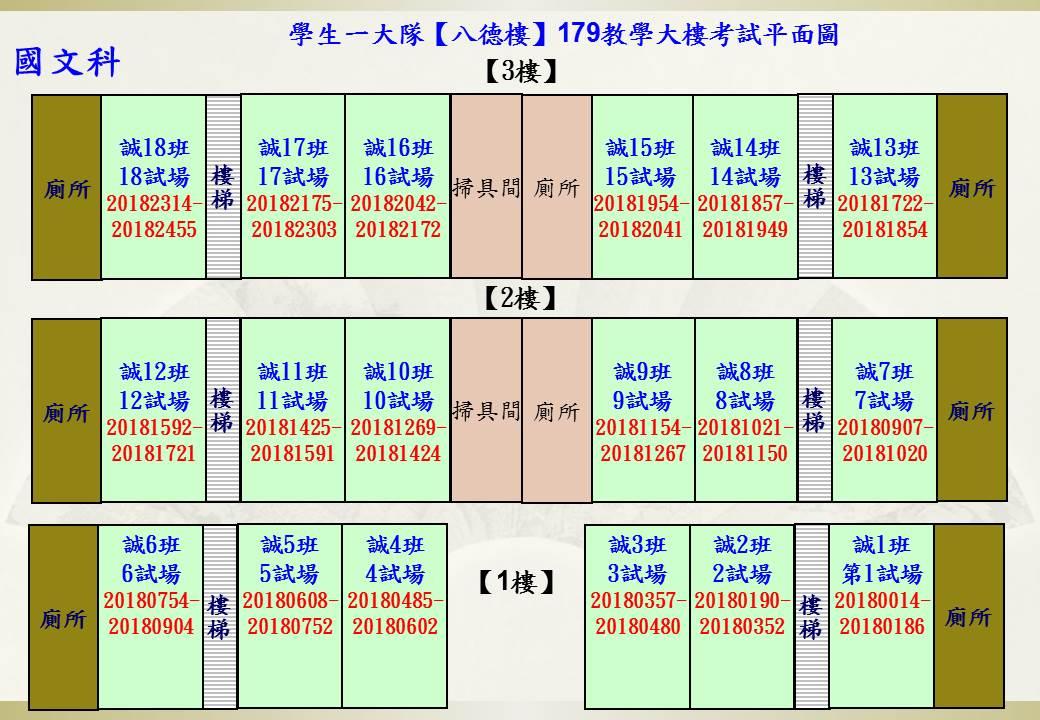 中正國防幹部預備學校: 中正預校教師甄試試場及考區平面圖