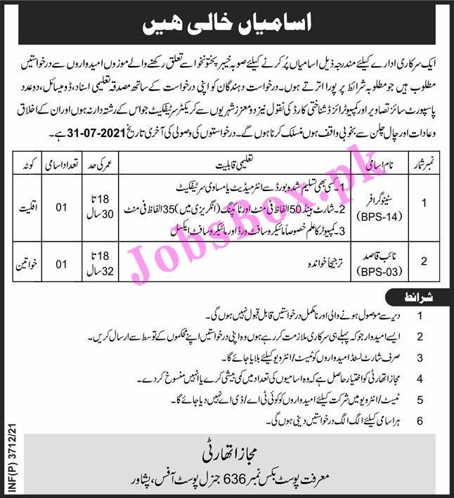 Public Sector Organization KPK Jobs 2021 – PO Box No 636 Peshawar Jobs