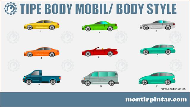 jenis-jenis mobil