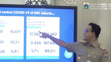Ternyata Kebijakan PSBB Serentak Jawa-Bali ala Pemerintah Pusat Datang dari Usulan Anies