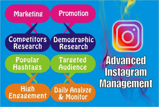 Professionally do instagram promotion and marketing - #digitalmarketingstrategist #digitalmarketing