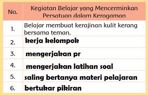 Kegiatan Belajar yang Mencerminkan Persatuan dalam Keragaman www.simplenews.me