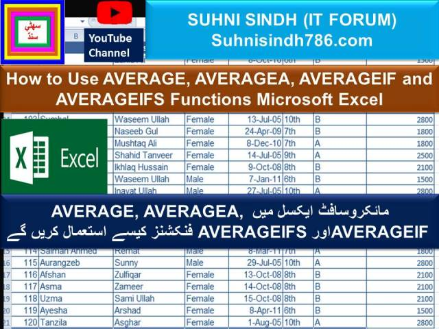 How to Use Average Function in MS Excel