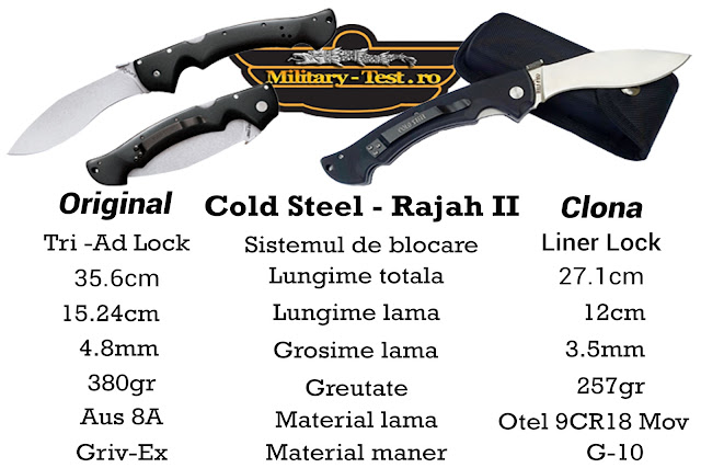 cold steel rajah II replica vs original