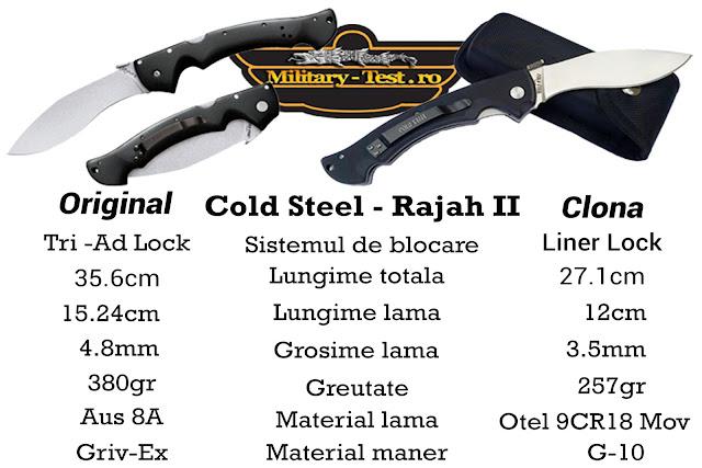 cold steel rajah II replica vs original