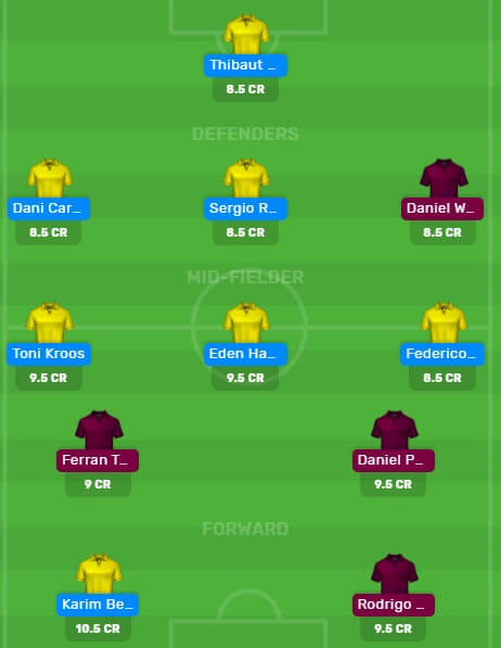 RM vs VAL MyTeam11 Fantasy Football Team: Premier League 2019/20