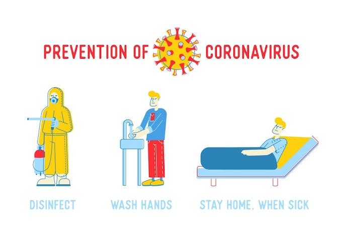 How To Prevention of Coronavirus Disease 2019 (COVID-19)