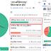 RJD Bakhtiyarpur के झूठ का बड़ा खुलासा ऑनलाइन वोट के नाम पर जनता को दिया धोखा