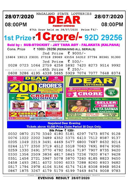 Nagaland State Lotteries 28-07-2020: Lottery Sambad Result 8:00