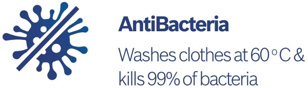 Anti Bacteria Wash