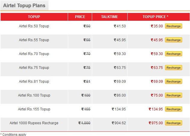 mobile recharge offers for airtel users