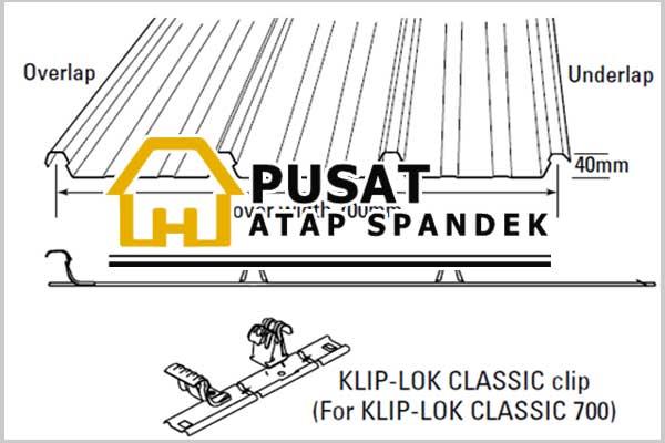 Pabrik Spandek Kliplok, Pabrik Atap Spandek Kliplok, Pabrik Atap Seng Spandek Kliplok