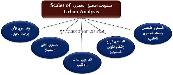 مستويات التحليل الحضري | دراسة في جغرافيا العمران