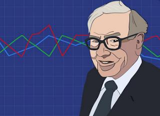 Kata Bijak Warren Buffet tentang Keuangan dalam Bahasa Inggris dan Artinya