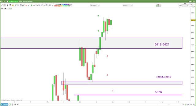 Matrice de trading bilan cac40 10/07/18