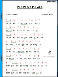 Partitur Lagu Indonesia Pusaka - Ismail Marzuki